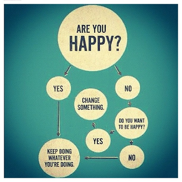 Happiness... simplified. #repost from @sharilachelle - from Instagram